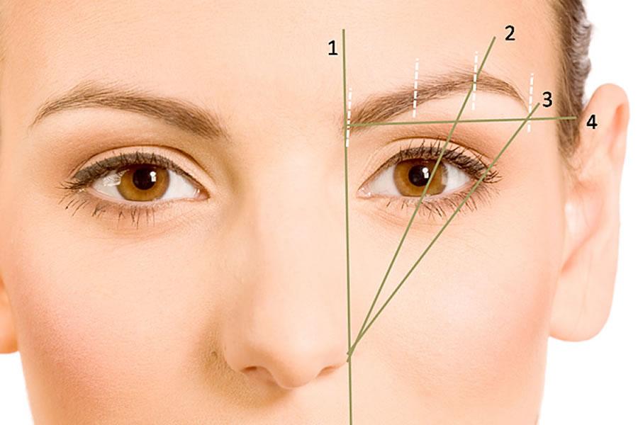 روش برش یا Hairline برای لیفت پیشانی و ابرو